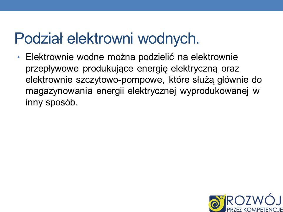 Podział elektrowni wodnych. Elektrownie wodne można podzielić na elektrownie przepływowe produkujące energię elektryczną oraz elektrownie szczytowo-po