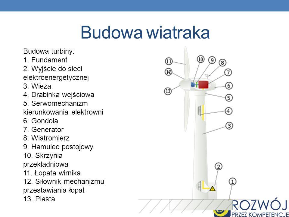 Budowa wiatraka Budowa turbiny: 1. Fundament 2. Wyjście do sieci elektroenergetycznej 3. Wieża 4. Drabinka wejściowa 5. Serwomechanizm kierunkowania e