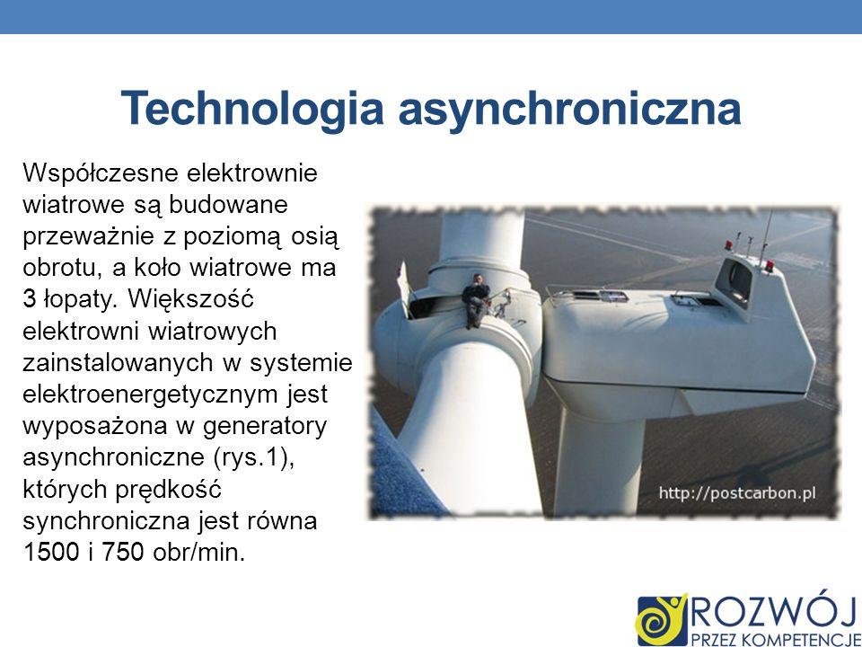 Technologia asynchroniczna Współczesne elektrownie wiatrowe są budowane przeważnie z poziomą osią obrotu, a koło wiatrowe ma 3 łopaty. Większość elekt