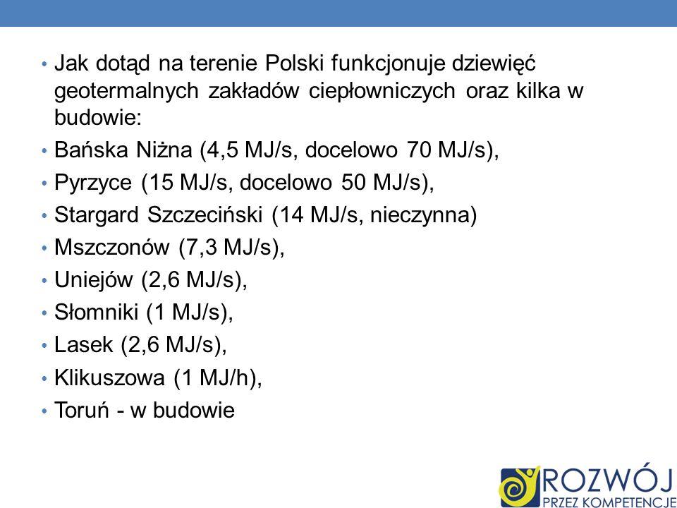 Jak dotąd na terenie Polski funkcjonuje dziewięć geotermalnych zakładów ciepłowniczych oraz kilka w budowie: Bańska Niżna (4,5 MJ/s, docelowo 70 MJ/s)