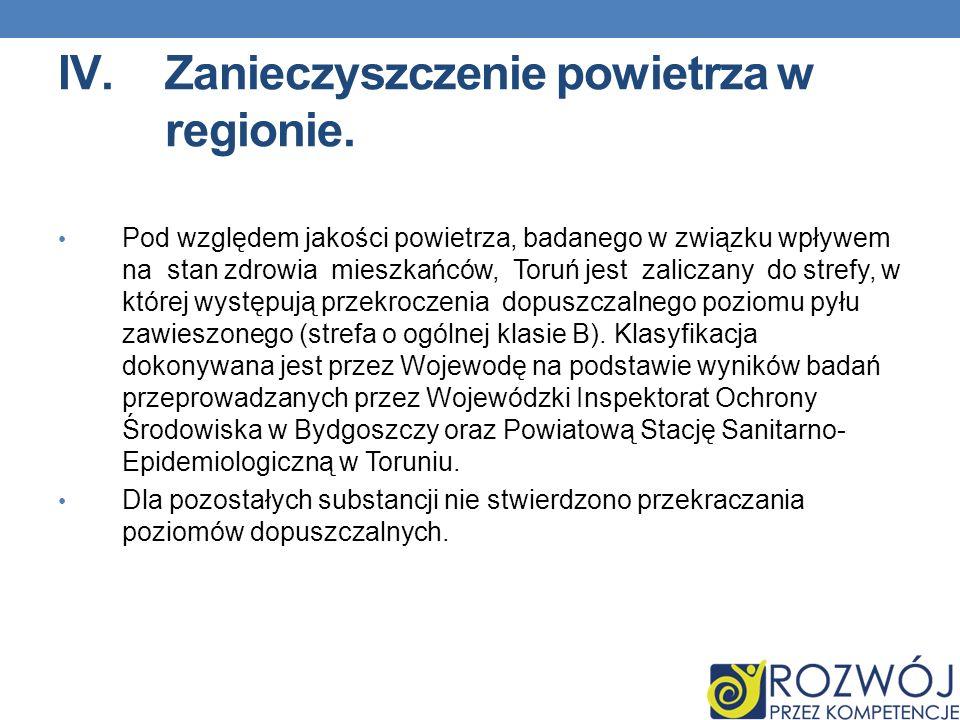IV.Zanieczyszczenie powietrza w regionie. Pod względem jakości powietrza, badanego w związku wpływem na stan zdrowia mieszkańców, Toruń jest zaliczany