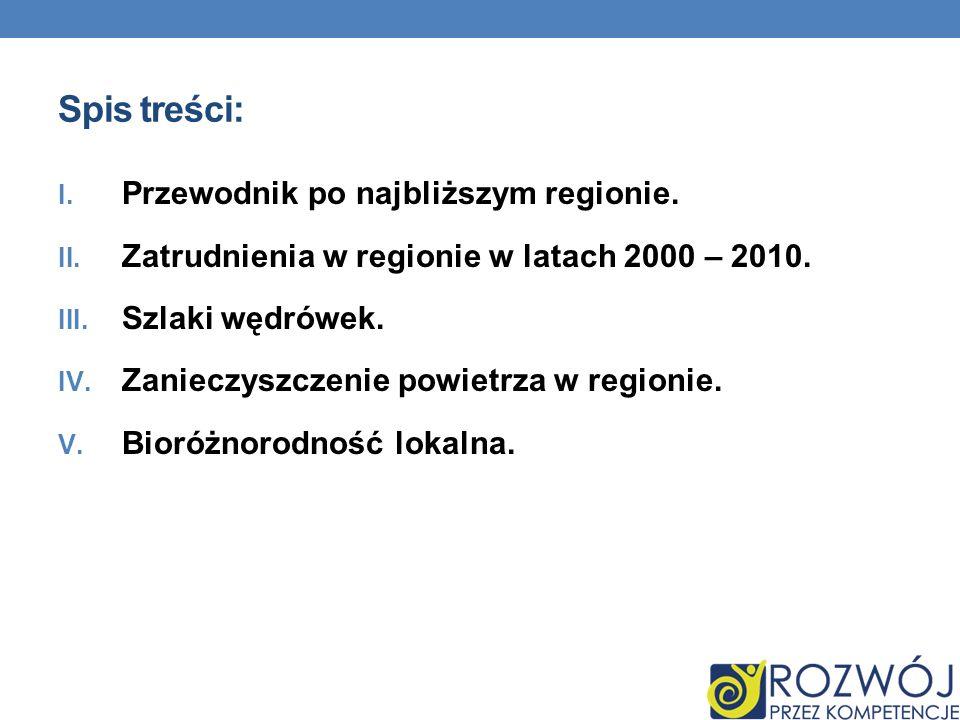 Spis treści: I. Przewodnik po najbliższym regionie. II. Zatrudnienia w regionie w latach 2000 – 2010. III. Szlaki wędrówek. IV. Zanieczyszczenie powie