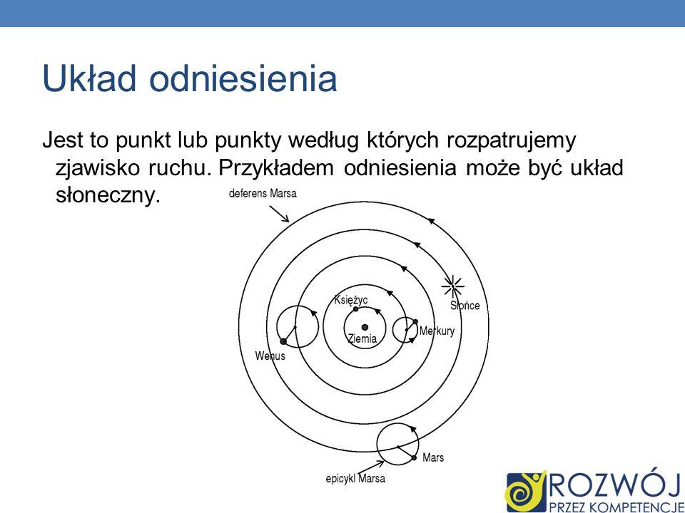 Układ odniesienia Jest to punkt lub punkty według których rozpatrujemy zjawisko ruchu. Przykładem odniesienia może być układ słoneczny.
