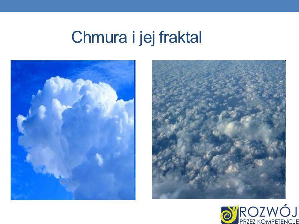 Chmura i jej fraktal