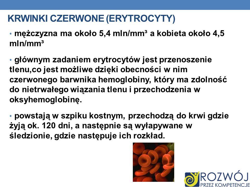 KRWINKI CZERWONE (ERYTROCYTY) mężczyzna ma około 5,4 mln/mm³ a kobieta około 4,5 mln/mm³ głównym zadaniem erytrocytów jest przenoszenie tlenu,co jest
