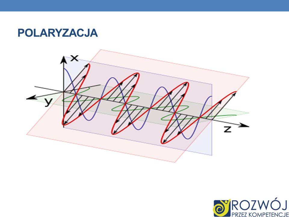 UGIĘCIE Komputerowo wygenerowana symulacja dyfrakcji, szczelina ma rozmiar 4 długości fali. Na wykresie obszary o wyższym kontraście reprezentują więk