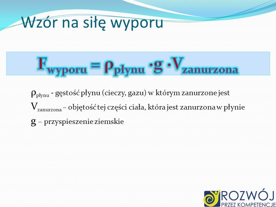 Wzór na siłę wyporu ρ płynu - gęstość płynu (cieczy, gazu) w którym zanurzone jest V zanurzona – objętość tej części ciała, która jest zanurzona w pły