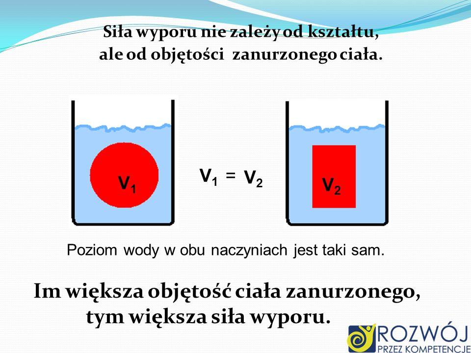 Siła wyporu nie zależy od kształtu, ale od objętości zanurzonego ciała. Im większa objętość ciała zanurzonego, tym większa siła wyporu. V1V1 V2V2 =V1V
