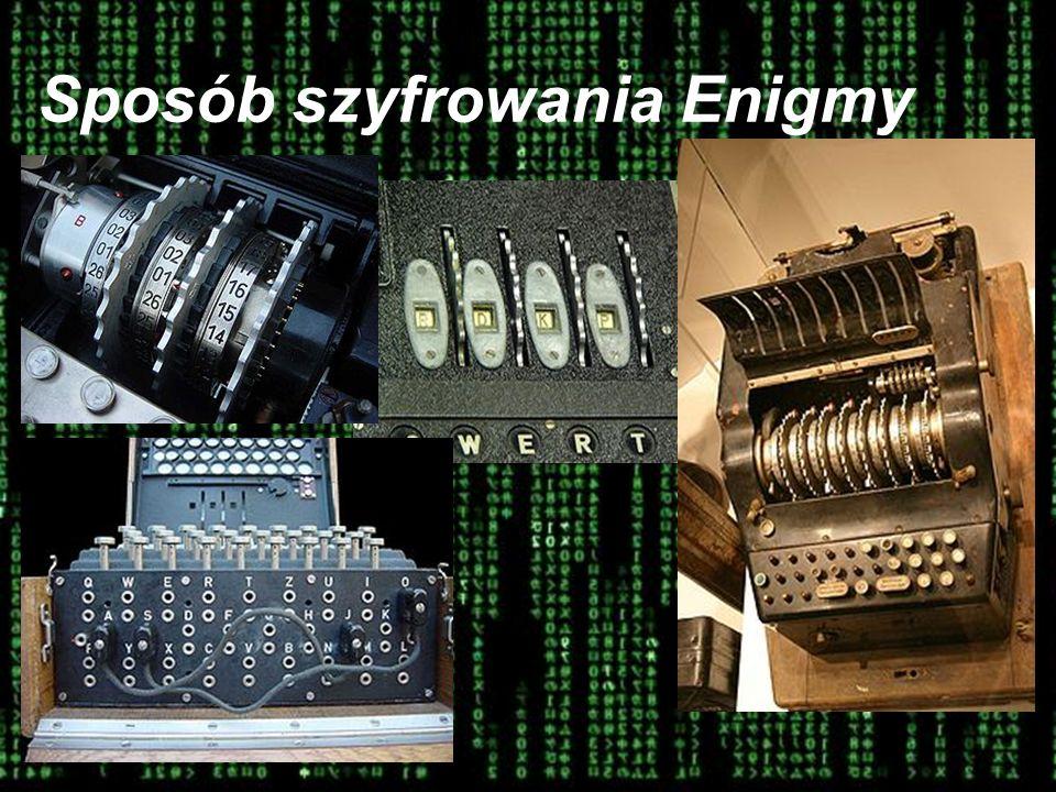 Sposób szyfrowania Enigmy