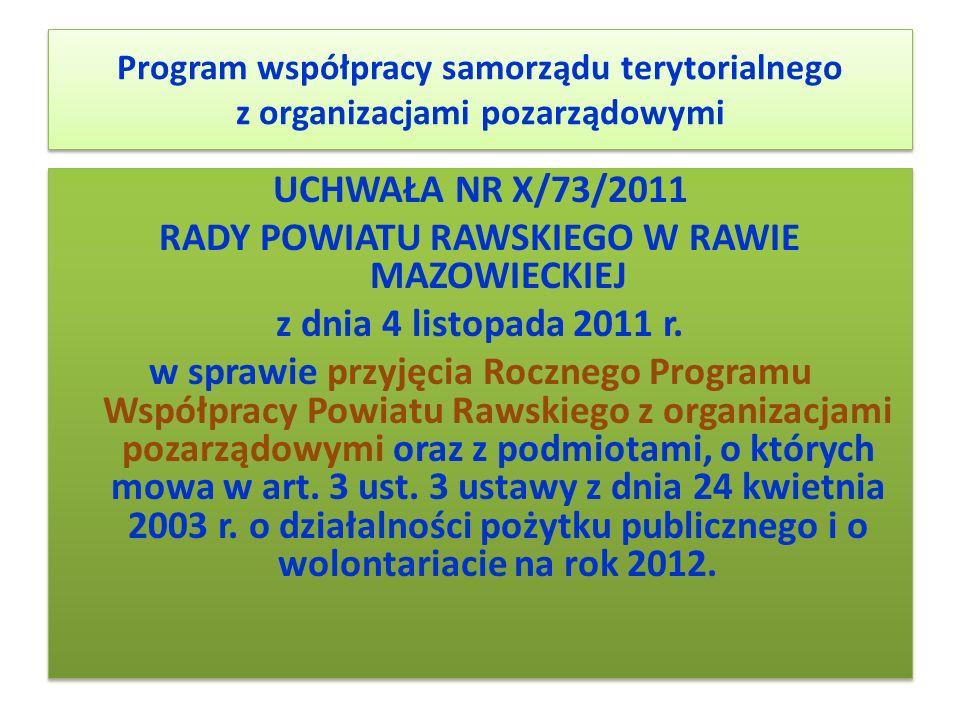 Program współpracy samorządu terytorialnego z organizacjami pozarządowymi UCHWAŁA NR X/73/2011 RADY POWIATU RAWSKIEGO W RAWIE MAZOWIECKIEJ z dnia 4 li