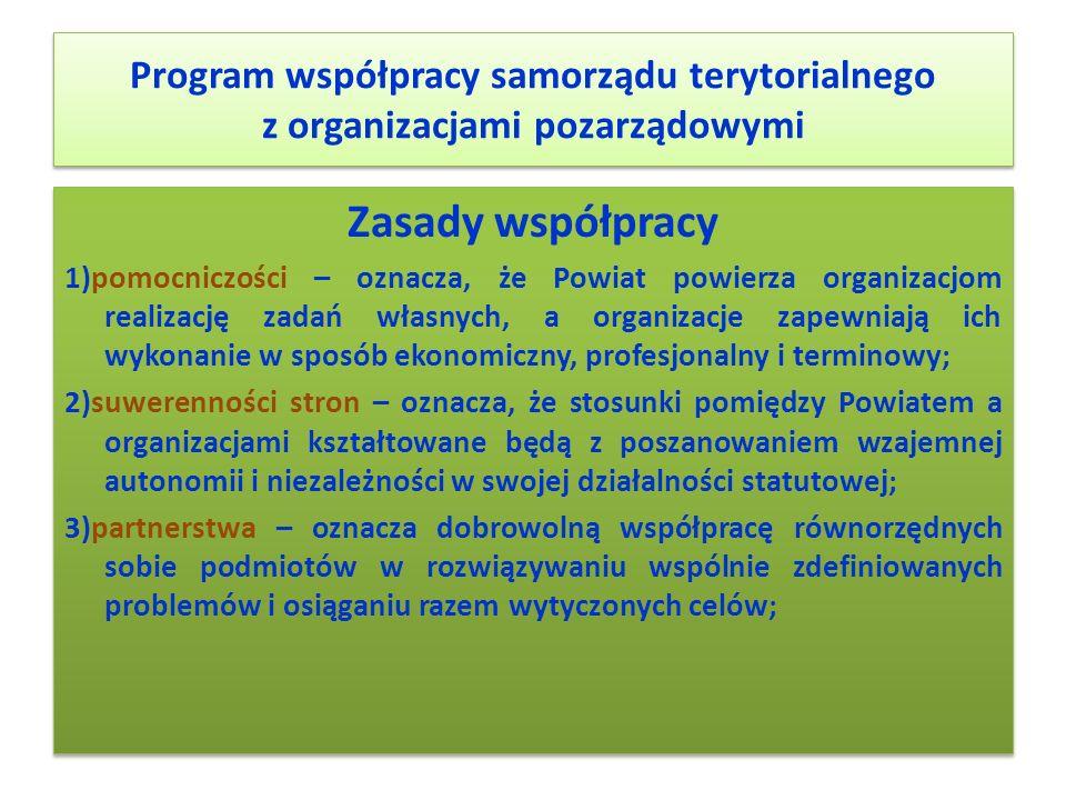 Program współpracy samorządu terytorialnego z organizacjami pozarządowymi Zasady współpracy 1)pomocniczości – oznacza, że Powiat powierza organizacjom