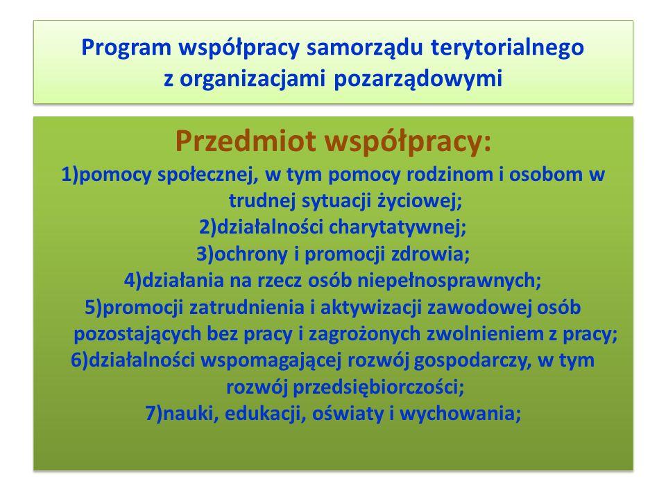 Program współpracy samorządu terytorialnego z organizacjami pozarządowymi Przedmiot współpracy: 1)pomocy społecznej, w tym pomocy rodzinom i osobom w