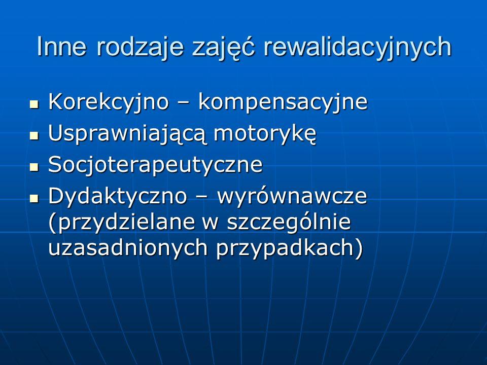 Inne rodzaje zajęć rewalidacyjnych Korekcyjno – kompensacyjne Korekcyjno – kompensacyjne Usprawniającą motorykę Usprawniającą motorykę Socjoterapeutyc