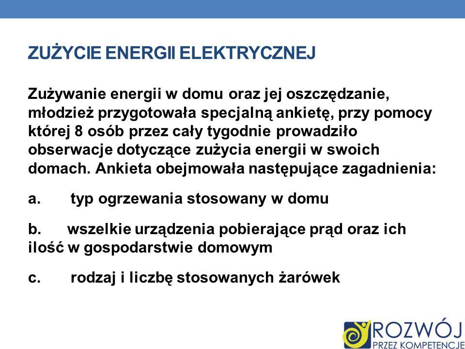 ZUŻYCIE ENERGII ELEKTRYCZNEJ Zużywanie energii w domu oraz jej oszczędzanie, młodzież przygotowała specjalną ankietę, przy pomocy której 8 osób przez cały tygodnie prowadziło obserwacje dotyczące zużycia energii w swoich domach.