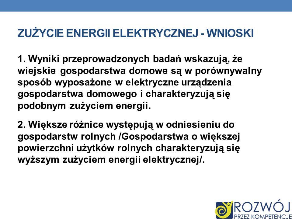 ZUŻYCIE ENERGII ELEKTRYCZNEJ - WNIOSKI 1. Wyniki przeprowadzonych badań wskazują, że wiejskie gospodarstwa domowe są w porównywalny sposób wyposażone
