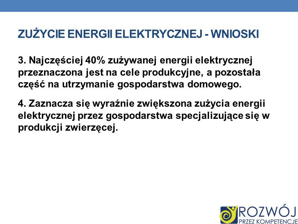 ZUŻYCIE ENERGII ELEKTRYCZNEJ - WNIOSKI 3. Najczęściej 40% zużywanej energii elektrycznej przeznaczona jest na cele produkcyjne, a pozostała część na u