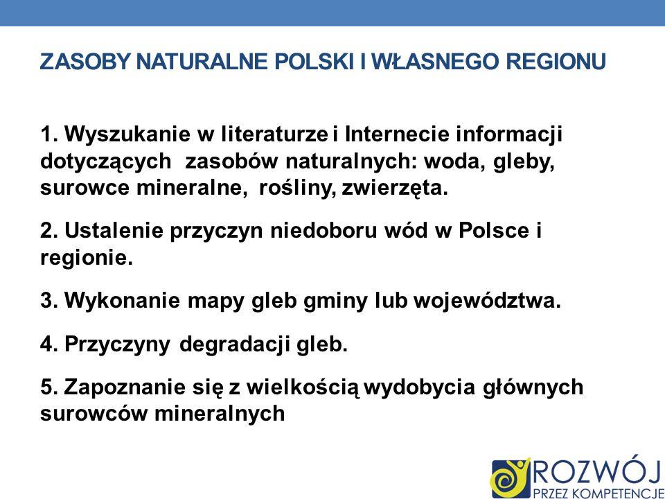 ZASOBY NATURALNE POLSKI I WŁASNEGO REGIONU 1. Wyszukanie w literaturze i Internecie informacji dotyczących zasobów naturalnych: woda, gleby, surowce m