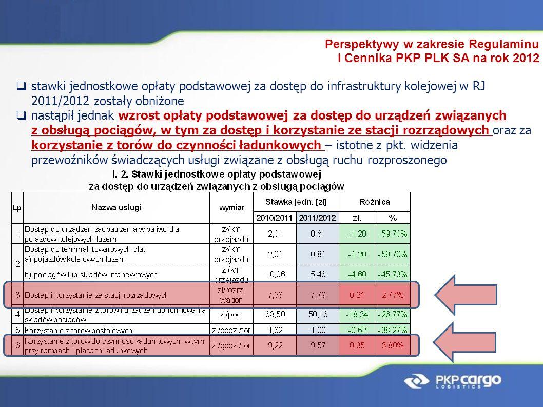 Perspektywy w zakresie Regulaminu i Cennika PKP PLK SA na rok 2012 stawki jednostkowe opłaty podstawowej za dostęp do infrastruktury kolejowej w RJ 20