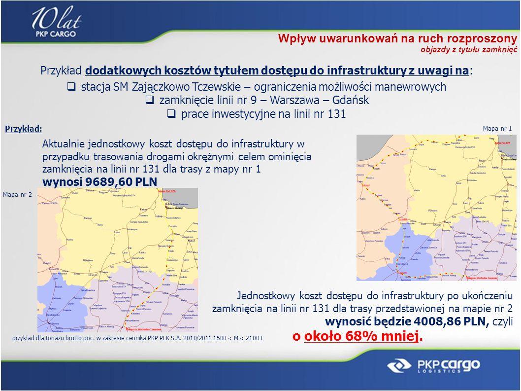 Aktualnie jednostkowy koszt dostępu do infrastruktury w przypadku trasowania drogami okrężnymi celem ominięcia zamknięcia na linii nr 131 dla trasy z