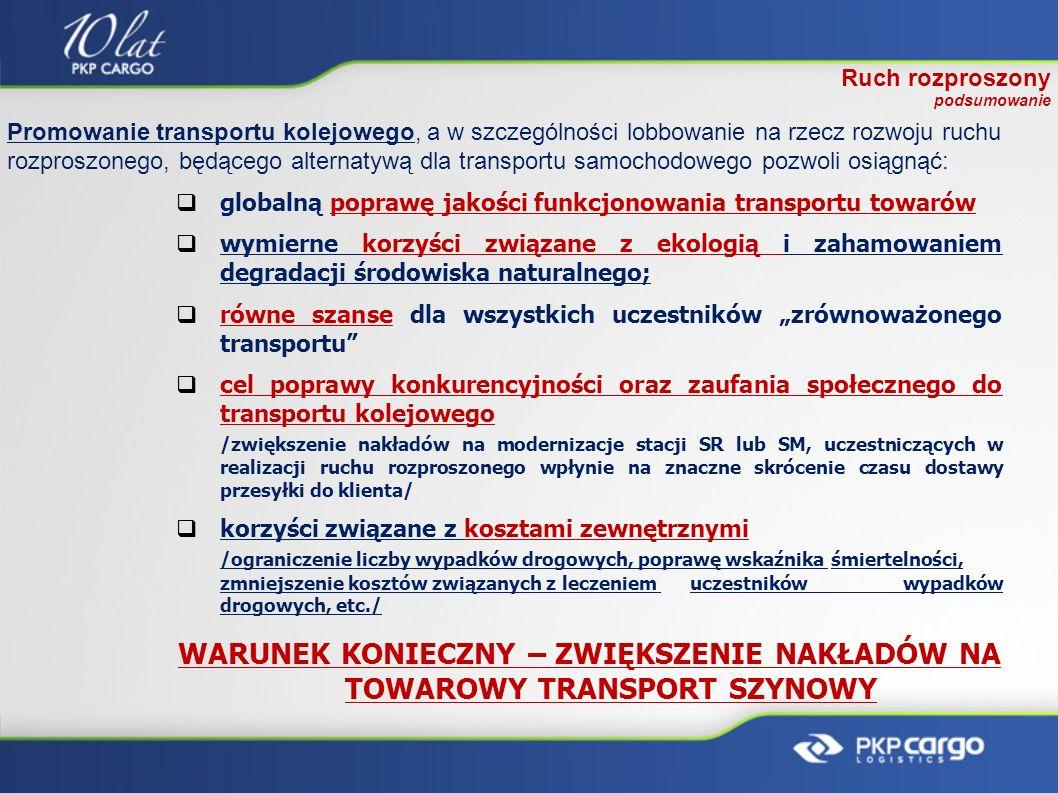 Ruch rozproszony podsumowanie globalną poprawę jakości funkcjonowania transportu towarów wymierne korzyści związane z ekologią i zahamowaniem degradac
