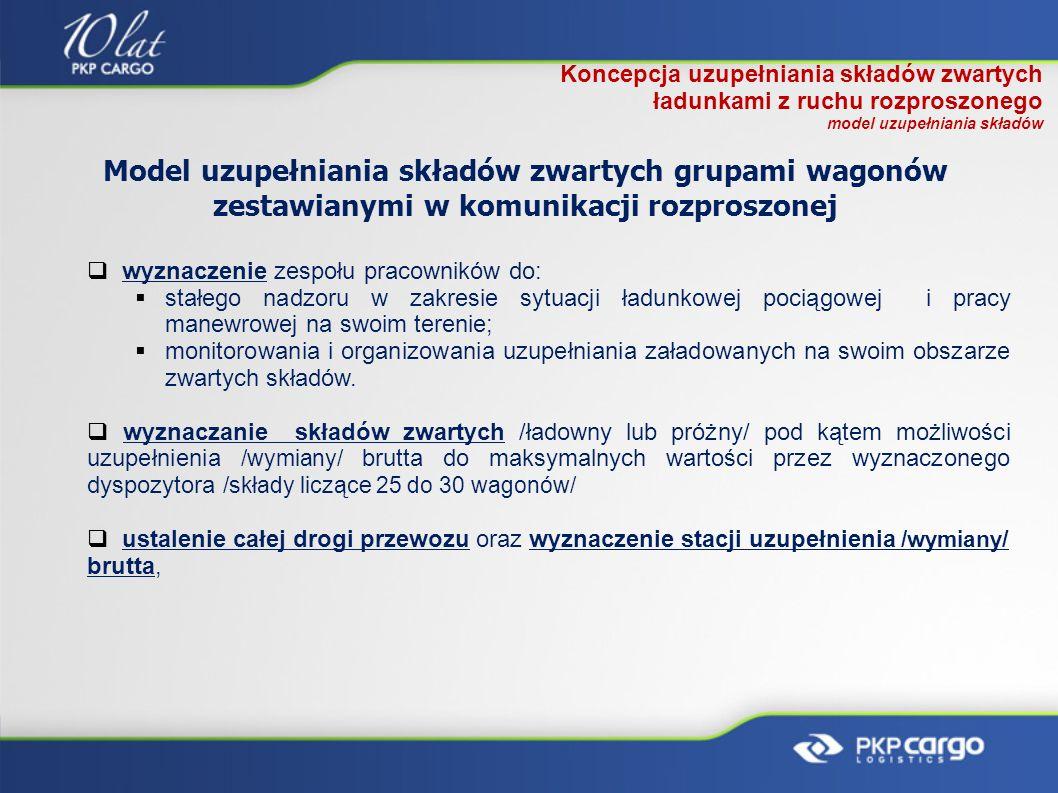 Poziom obniżek stawek Cennika 2011/2012 w poszczególnych przedziałach masowych i kategoriach Perspektywy w zakresie Regulaminu i Cennika PKP PLK SA na rok 2012