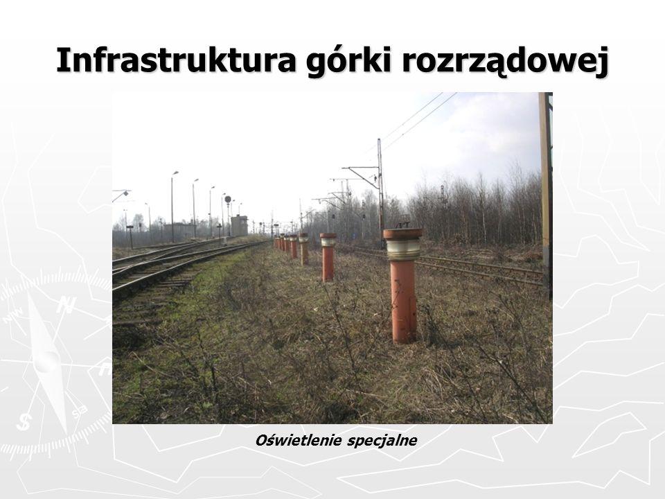 Infrastruktura górki rozrządowej Oświetlenie specjalne