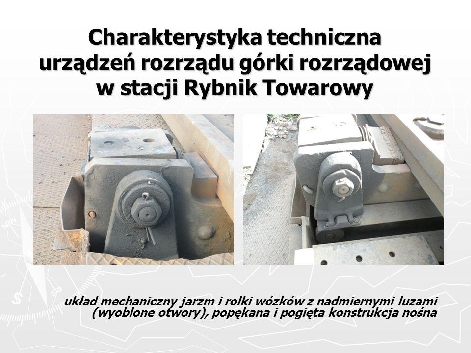 Charakterystyka techniczna urządzeń rozrządu górki rozrządowej w stacji Rybnik Towarowy układ mechaniczny jarzm i rolki wózków z nadmiernymi luzami (w