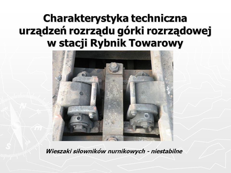 Charakterystyka techniczna urządzeń rozrządu górki rozrządowej w stacji Rybnik Towarowy Wieszaki siłowników nurnikowych - niestabilne