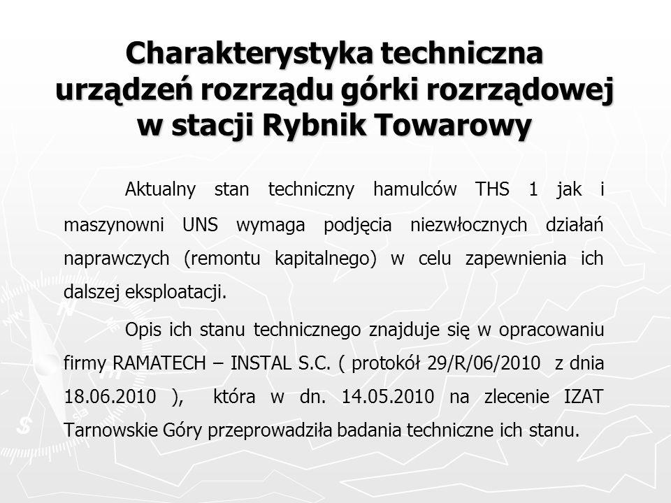 Charakterystyka techniczna urządzeń rozrządu górki rozrządowej w stacji Rybnik Towarowy Aktualny stan techniczny hamulców THS 1 jak i maszynowni UNS w