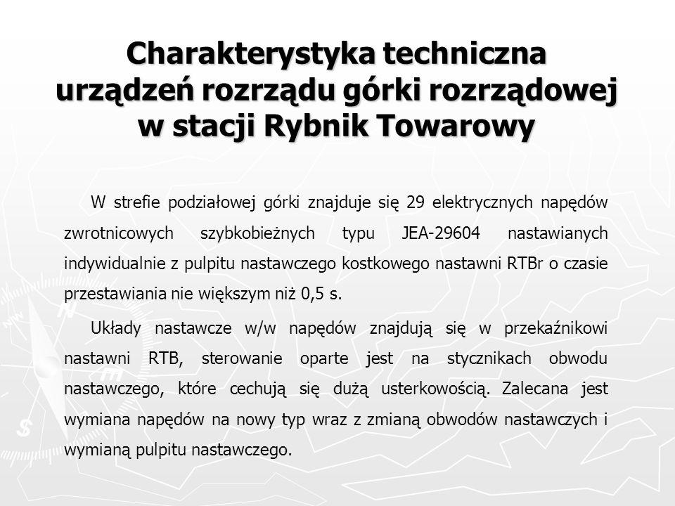 Charakterystyka techniczna urządzeń rozrządu górki rozrządowej w stacji Rybnik Towarowy W strefie podziałowej górki znajduje się 29 elektrycznych napę
