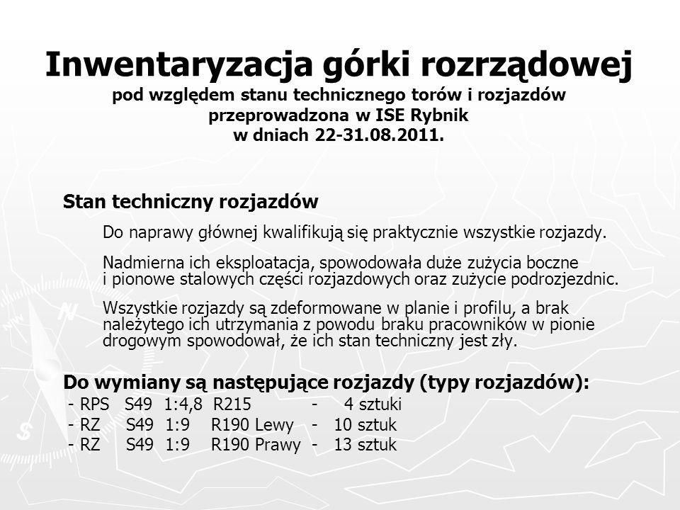 Inwentaryzacja górki rozrządowej pod względem stanu technicznego torów i rozjazdów przeprowadzona w ISE Rybnik w dniach 22-31.08.2011. Stan techniczny
