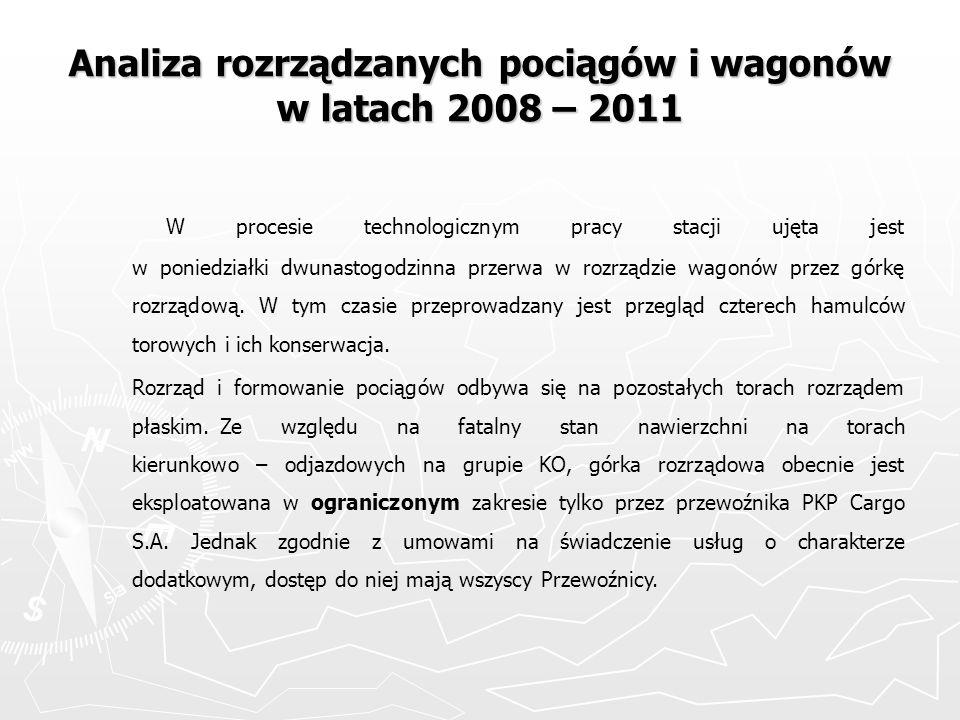 Analiza rozrządzanych pociągów i wagonów w latach 2008 – 2011 W procesie technologicznym pracy stacji ujęta jest w poniedziałki dwunastogodzinna przer