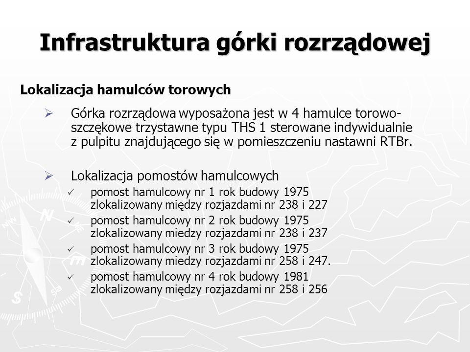 Infrastruktura górki rozrządowej Lokalizacja hamulców torowych Górka rozrządowa wyposażona jest w 4 hamulce torowo- szczękowe trzystawne typu THS 1 st