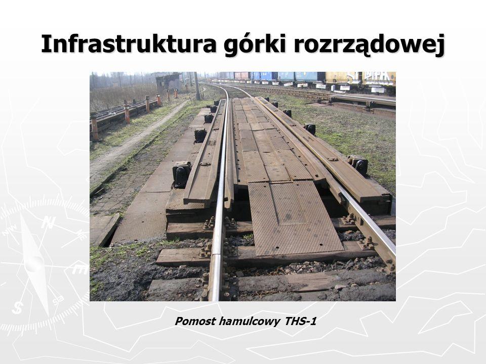 Infrastruktura górki rozrządowej Pulpit sterowniczy hamulców umieszczony jest na nastawni RTBr w miejscu o dobrej widoczności na pomosty hamulcowe.