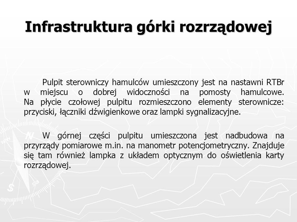 Infrastruktura górki rozrządowej Pulpit sterowniczy hamulców umieszczony jest na nastawni RTBr w miejscu o dobrej widoczności na pomosty hamulcowe. Na