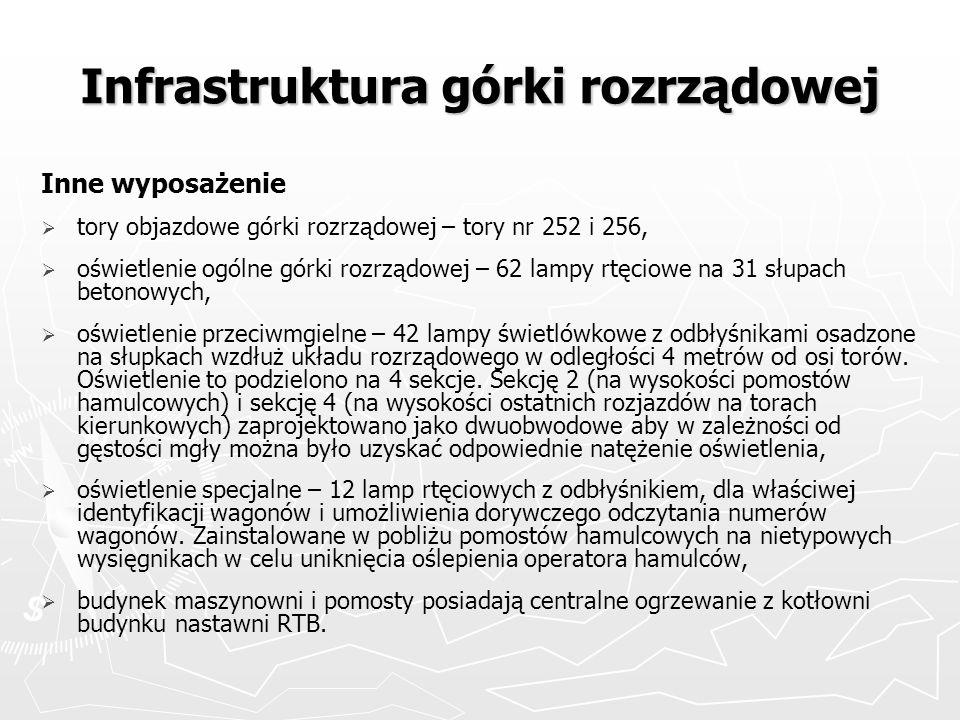 Inwentaryzacja górki rozrządowej pod względem stanu technicznego torów i rozjazdów przeprowadzona w ISE Rybnik w dniach 22-31.08.2011.
