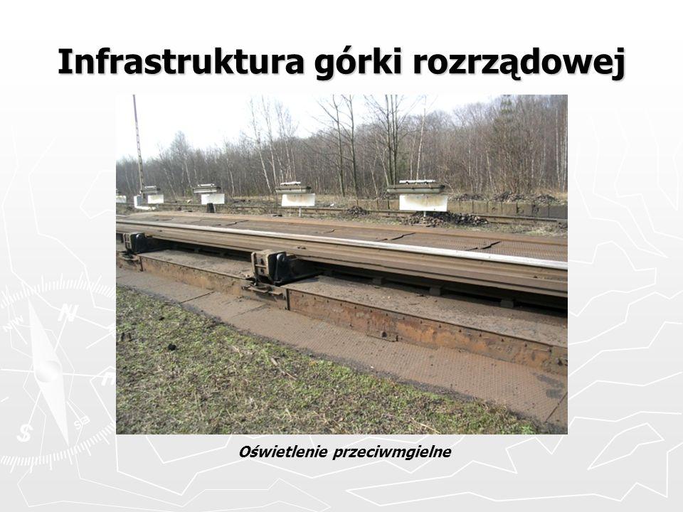 Infrastruktura górki rozrządowej Oświetlenie przeciwmgielne