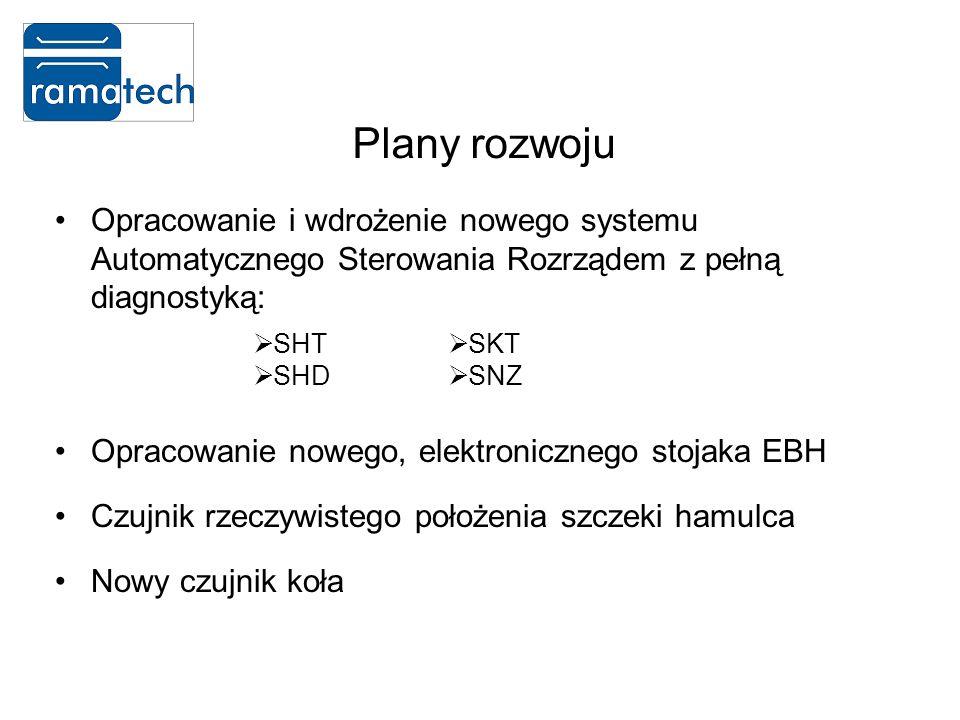 Plany rozwoju Opracowanie i wdrożenie nowego systemu Automatycznego Sterowania Rozrządem z pełną diagnostyką: Opracowanie nowego, elektronicznego stojaka EBH Czujnik rzeczywistego położenia szczeki hamulca Nowy czujnik koła SHT SHD SKT SNZ
