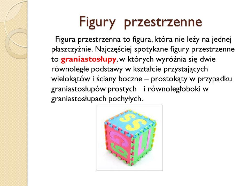 Figury przestrzenne Figura przestrzenna to figura, która nie leży na jednej płaszczyźnie. Najczęściej spotykane figury przestrzenne to graniastosłupy,