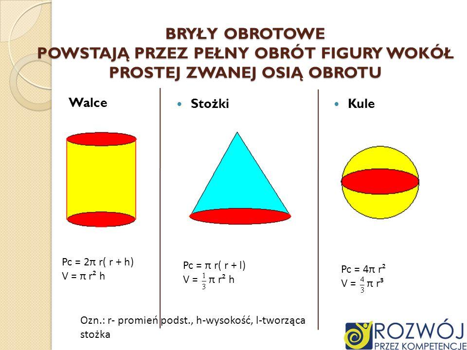 Walce Stożki Kule BRYŁY OBROTOWE POWSTAJĄ PRZEZ PEŁNY OBRÓT FIGURY WOKÓŁ PROSTEJ ZWANEJ OSIĄ OBROTU Pc = 2π r( r + h) V = π r² h Pc = π r( r + l) V =