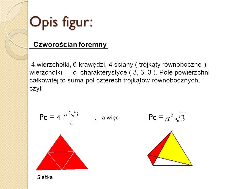 Opis figur: Czworościan foremny 4 wierzchołki, 6 krawędzi, 4 ściany ( trójkąty równoboczne ), wierzchołki o charakterystyce ( 3, 3, 3 ). Pole powierzc