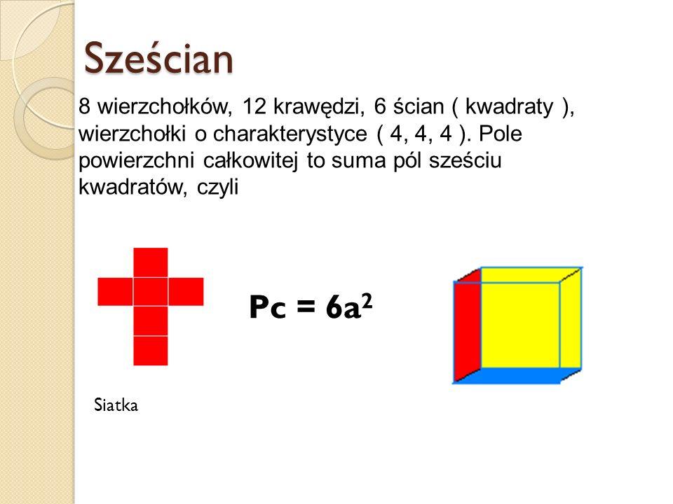Sześcian 8 wierzchołków, 12 krawędzi, 6 ścian ( kwadraty ), wierzchołki o charakterystyce ( 4, 4, 4 ). Pole powierzchni całkowitej to suma pól sześciu