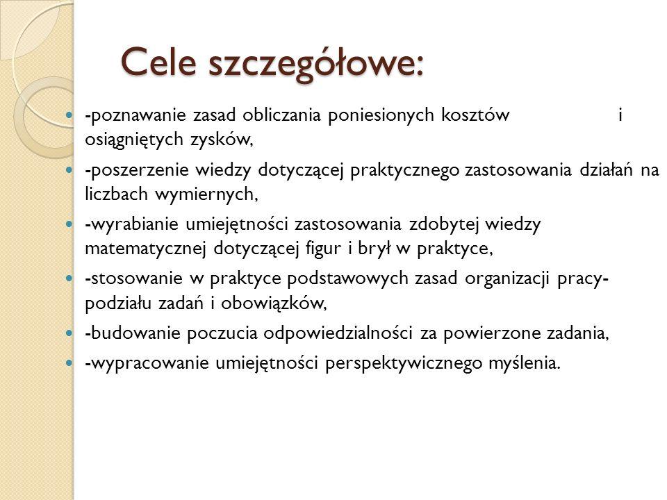 Plan prezentacji 1.Informacje o organizacji kiermaszu.
