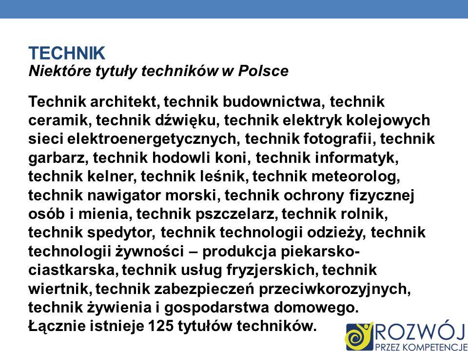 TECHNIK Niektóre tytuły techników w Polsce Technik architekt, technik budownictwa, technik ceramik, technik dźwięku, technik elektryk kolejowych sieci