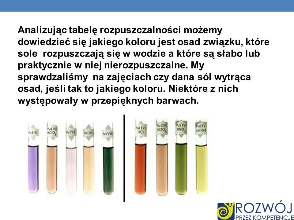 Analizując tabelę rozpuszczalności możemy dowiedzieć się jakiego koloru jest osad związku, które sole rozpuszczają się w wodzie a które są słabo lub p