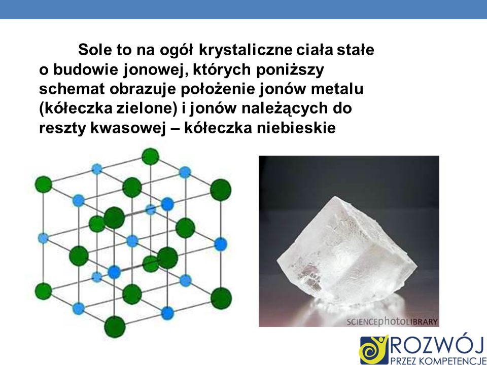 Sole to na ogół krystaliczne ciała stałe o budowie jonowej, których poniższy schemat obrazuje położenie jonów metalu (kółeczka zielone) i jonów należą