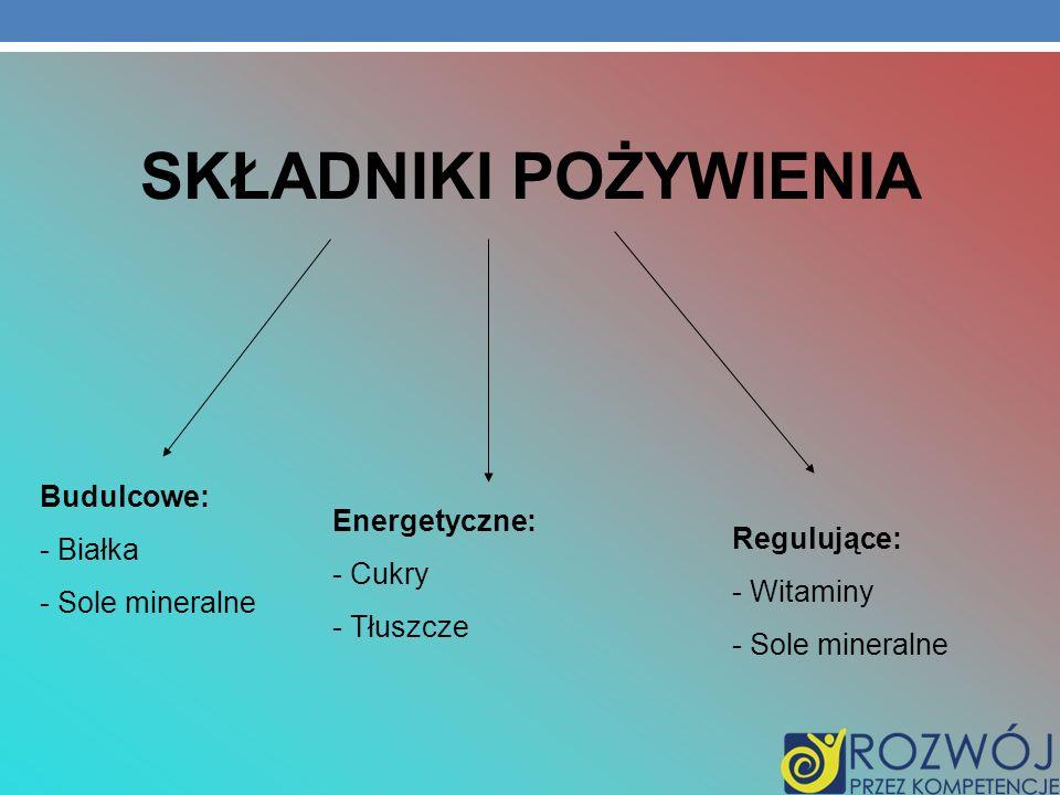 SKŁADNIKI POŻYWIENIA Budulcowe: - Białka - Sole mineralne Energetyczne: - Cukry - Tłuszcze Regulujące: - Witaminy - Sole mineralne