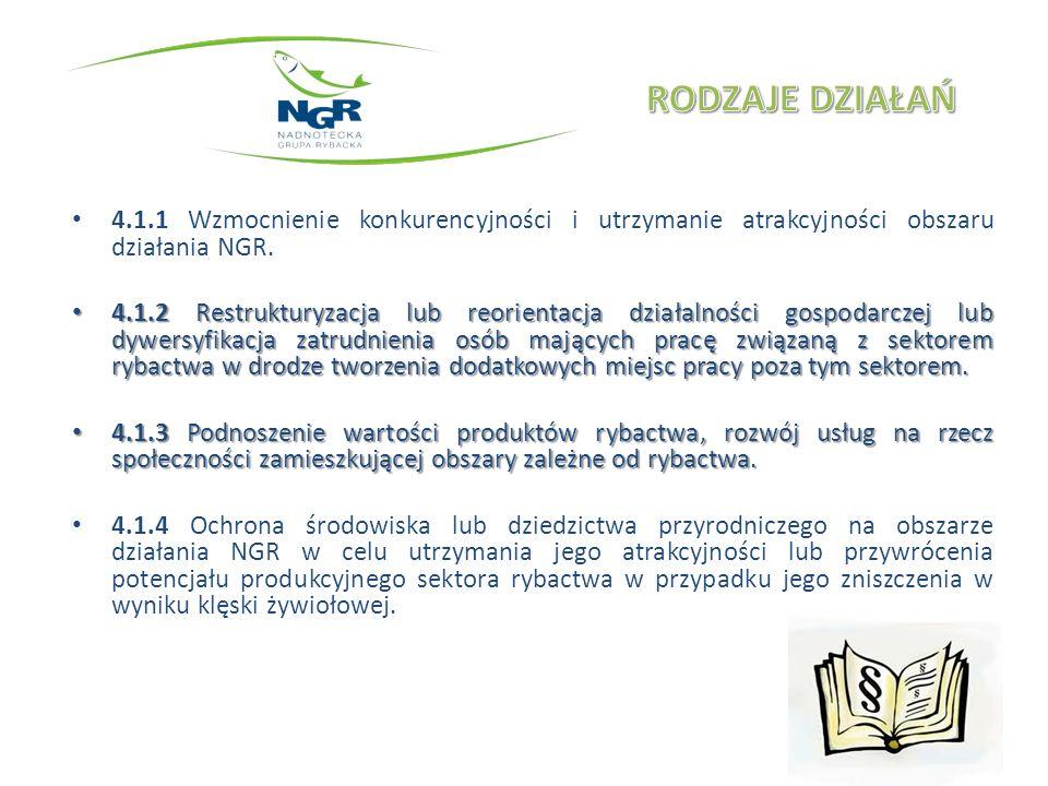 4.1.1 Wzmocnienie konkurencyjności i utrzymanie atrakcyjności obszaru działania NGR.
