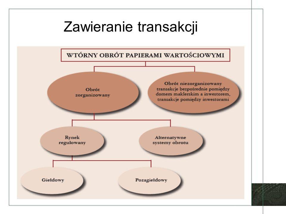 Podmioty działające na rynku kapitałowym i ich rola (1) –Emitenci Zapewniają podaż Dwie główne kategorie emitentów: emitenci akcji i obligacji –Inwestorzy Reprezentują stronę popytową Dwie główne kategorie inwestorów: indywidualni oraz instytucjonalni –Operatorzy platform obrotu Organizują obrót instrumentami finansowymi Platformy obrotu na rynku kapitałowym w Polsce