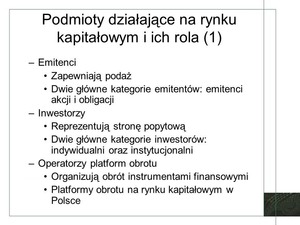 Rozwój infrastruktury rynku kapitałowego w Polsce Programy rządowe Wpływ rozwoju giełdy na ewolucję infrastruktury deponowania, rozliczeń i rozrachunku papierów wartościowych Kierunki rozwoju systemu KDPW oraz udział w pracach harmonizacyjnych Działalność NBP w zakresie rozwoju usług posttransakcyjnych